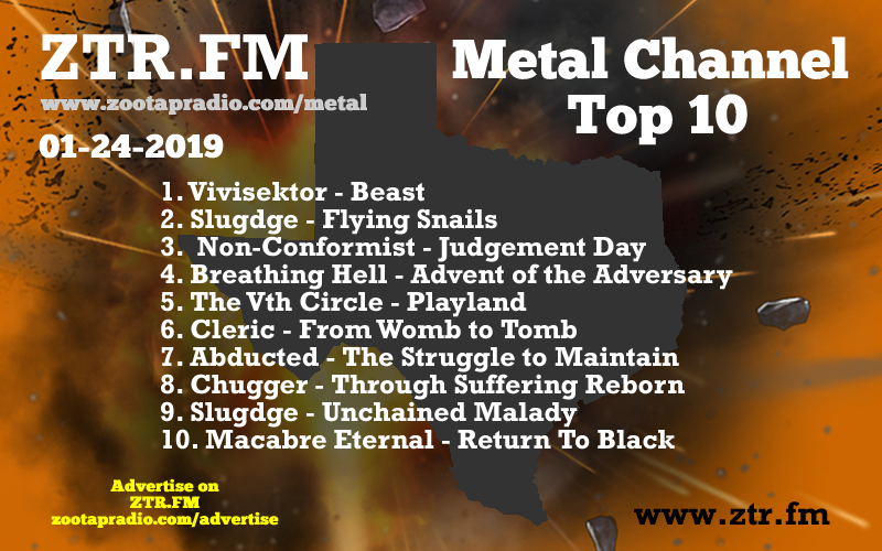 Metal Channel Top 10