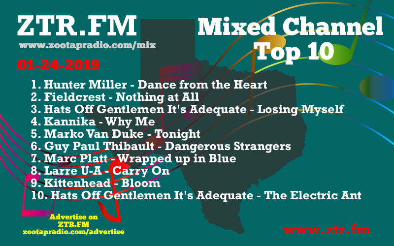 Mixed Channel Top 10