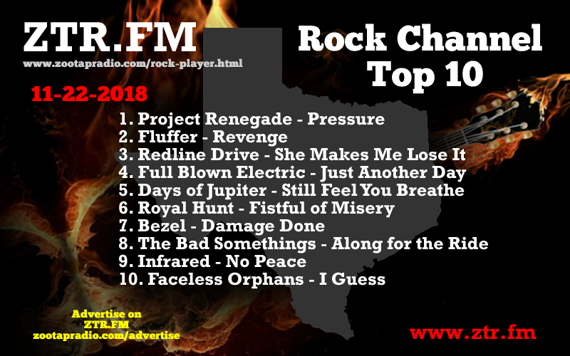 Rock Channel Top 10